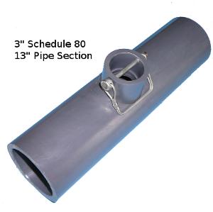Midewest Flowmeter 4